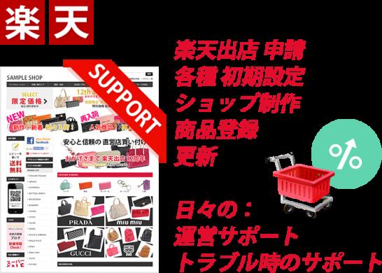 楽天市場への出店(相談・制作・販売促進・トラブル対応)をサポート